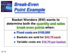 break even point example