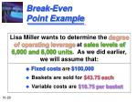 break even point example20