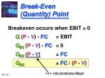 break even quantity point12