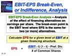 ebit eps break even or indifference analysis