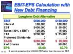 ebit eps calculation with new debt financing