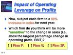 impact of operating leverage on profits6