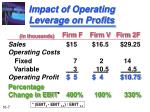 impact of operating leverage on profits7