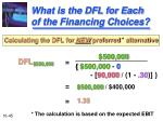 what is the dfl for each of the financing choices45