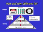 how and why defences fail