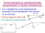 synchronous generators measurement of model parameters20