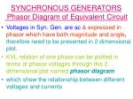 synchronous generators phasor diagram of equivalent circuit