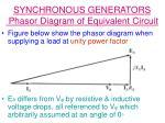 synchronous generators phasor diagram of equivalent circuit3