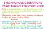 synchronous generators phasor diagram of equivalent circuit5
