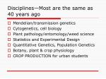 disciplines most are the same as 40 years ago