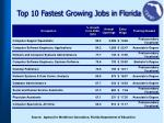top 10 fastest growing jobs in florida