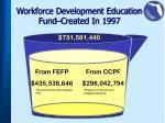 workforce development education fund created in 1997