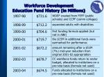 workforce development education fund history in millions