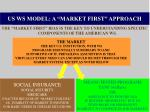 us ws model a market first approach