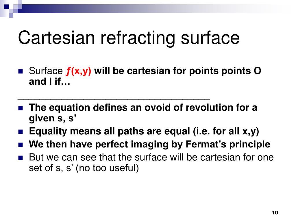 Cartesian refracting surface