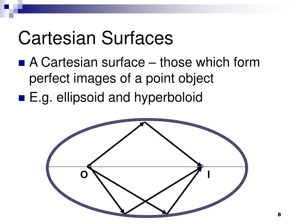 Cartesian Surfaces