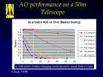 ao performance on a 50m telescope31