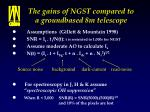 the gains of ngst compared to a groundbased 8m telescope
