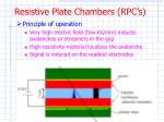 resistive plate chambers rpc s