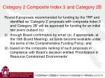 category 2 composite index 3 and category 2b