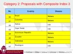 category 2 proposals with composite index 3