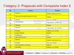 category 2 proposals with composite index 5