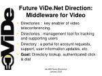 future vide net direction middleware for video