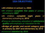 ssa objectives