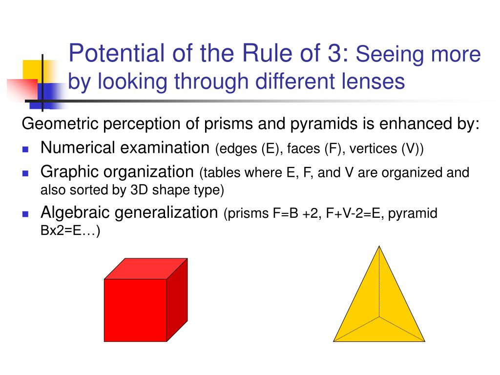 Potential of the Rule of 3: