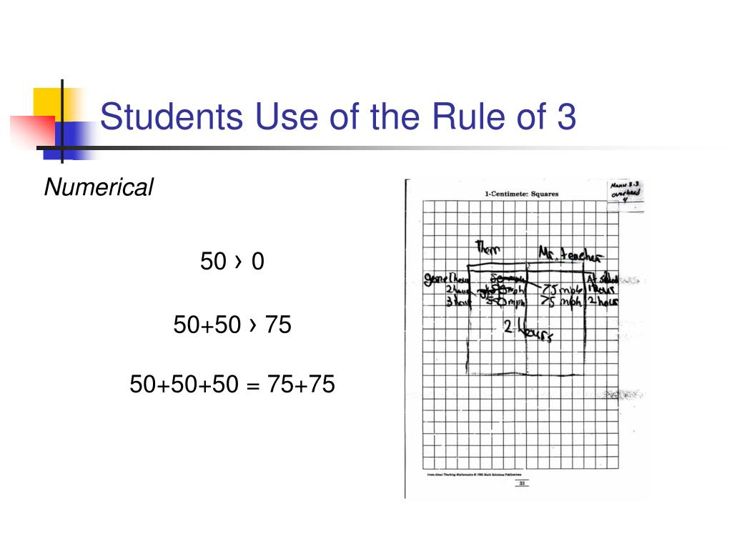 Students Use of the Rule of 3