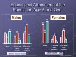 educational attainment of the population age 6 and over