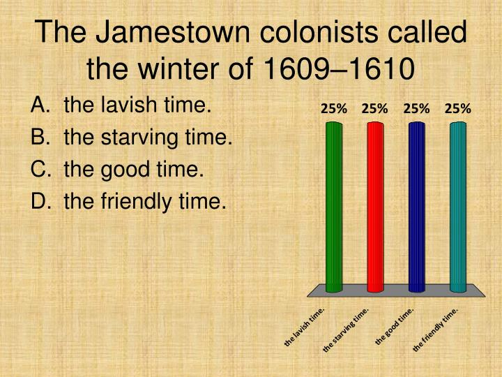 an analysis of the starving time of the colonist A new analysis has identified four of the men who were buried in a jamestown church in the early 1600s the four men were leaders of the colony, which was the first permanent british settlement in.