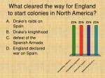 what cleared the way for england to start colonies in north america