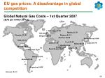 eu gas prices a disadvantage in global competition