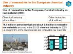 use of renewables in the european chemical industry