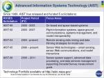advanced information systems technology aist8