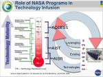 role of nasa programs in technology infusion