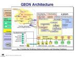 geon architecture