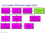 an example detergent supply chain