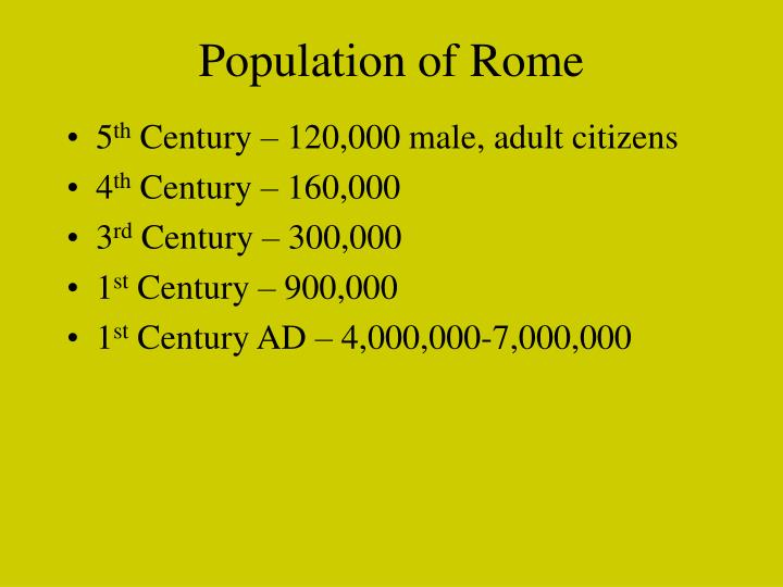 population of rome n.