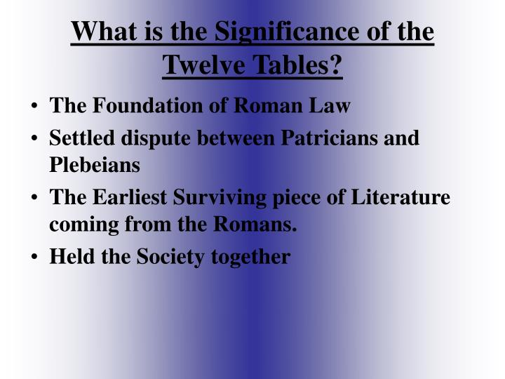 the significance of roman law