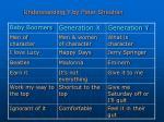 understanding y by peter sheahan