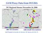 glm proxy data from dclma dc regional storms november 16 2006