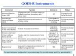 goes r instruments
