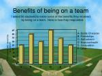 benefits of being on a team