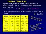 kepler s third law