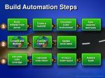 build automation steps