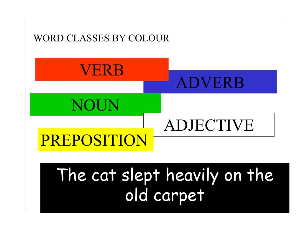 WORD CLASSES BY COLOUR