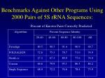benchmarks against other programs using 2000 pairs of 5s rrna sequences
