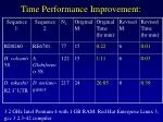time performance improvement